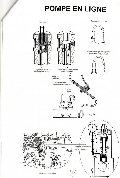calage de la pompe injection d un 6 cylindres en ligne iv co 8061 m peugeot 806 auto. Black Bedroom Furniture Sets. Home Design Ideas
