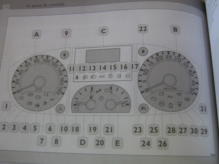 panne tableau de bord iveco daily iveco daily diesel auto evasion forum auto. Black Bedroom Furniture Sets. Home Design Ideas