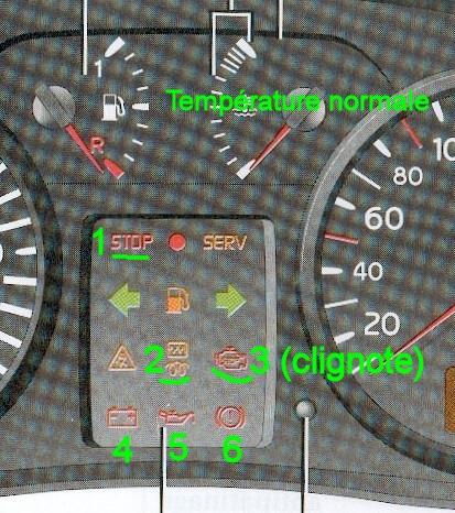clio ii 1 5 dci ne d marre plus renault clio 2 diesel auto evasion forum auto. Black Bedroom Furniture Sets. Home Design Ideas