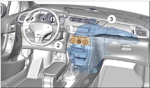 soufflerie chauffage ne fonctionne plus citroen ds3 diesel auto evasion forum auto. Black Bedroom Furniture Sets. Home Design Ideas