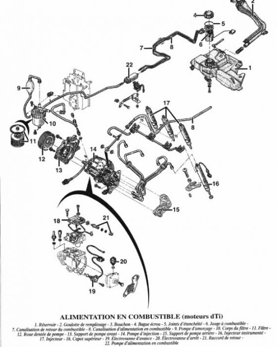 pas de gazole aux injecteur - renault - megane
