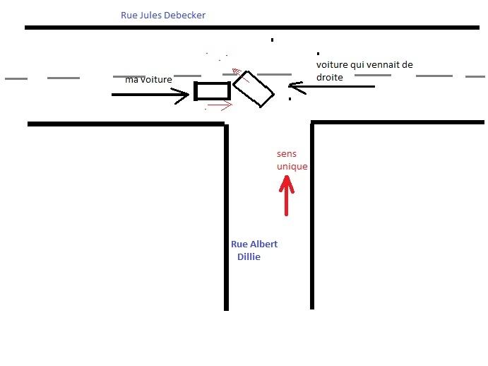 accident priorite de droite accorde mon vehicule etant a l 39 arret d fense de l 39 usager. Black Bedroom Furniture Sets. Home Design Ideas