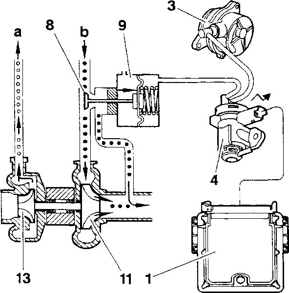 connection durite de commande turbo - fiat