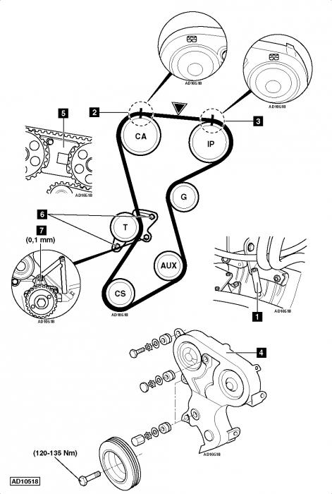 calage distribution - renault - espace - diesel