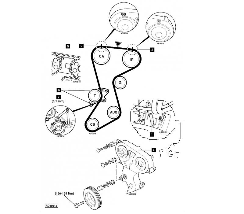 calage distribution renault espace diesel auto evasion forum auto. Black Bedroom Furniture Sets. Home Design Ideas