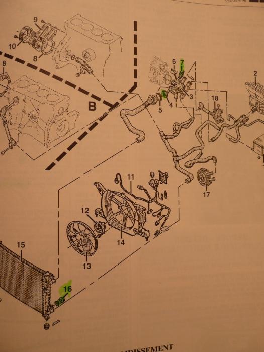 liqueide de refroidissement chauffe trop vite renault laguna diesel le forum d 39 auto evasion. Black Bedroom Furniture Sets. Home Design Ideas