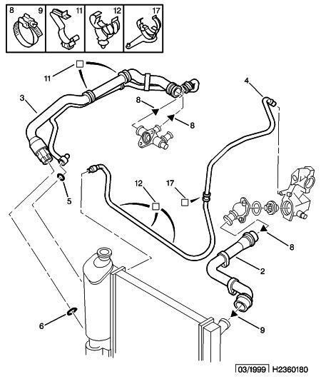 sch ma circuit d 39 eau zx citroen zx essence auto evasion forum auto. Black Bedroom Furniture Sets. Home Design Ideas