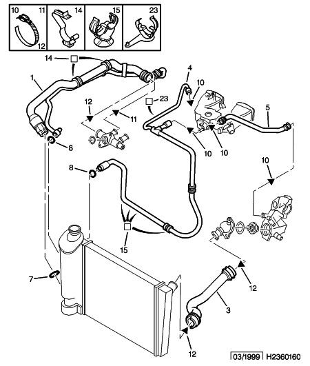 sch u00e9ma circuit d u0026 39 eau zx - citroen - zx - essence