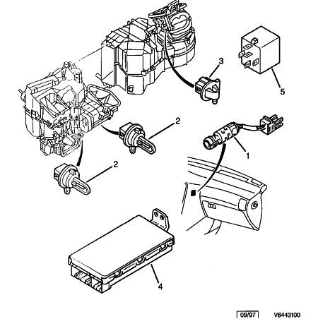 probl me de chauffage sur xantia citroen xantia diesel auto evasion forum auto. Black Bedroom Furniture Sets. Home Design Ideas