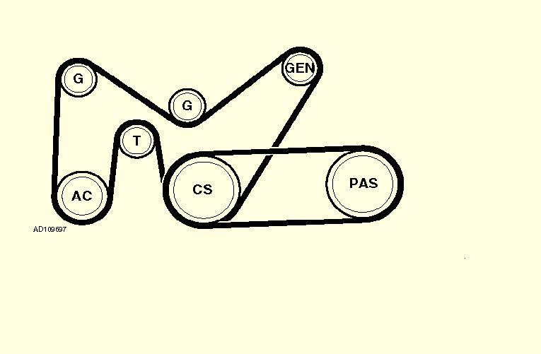 Plan de montage courroie alternateur - Peugeot - Boxer ...