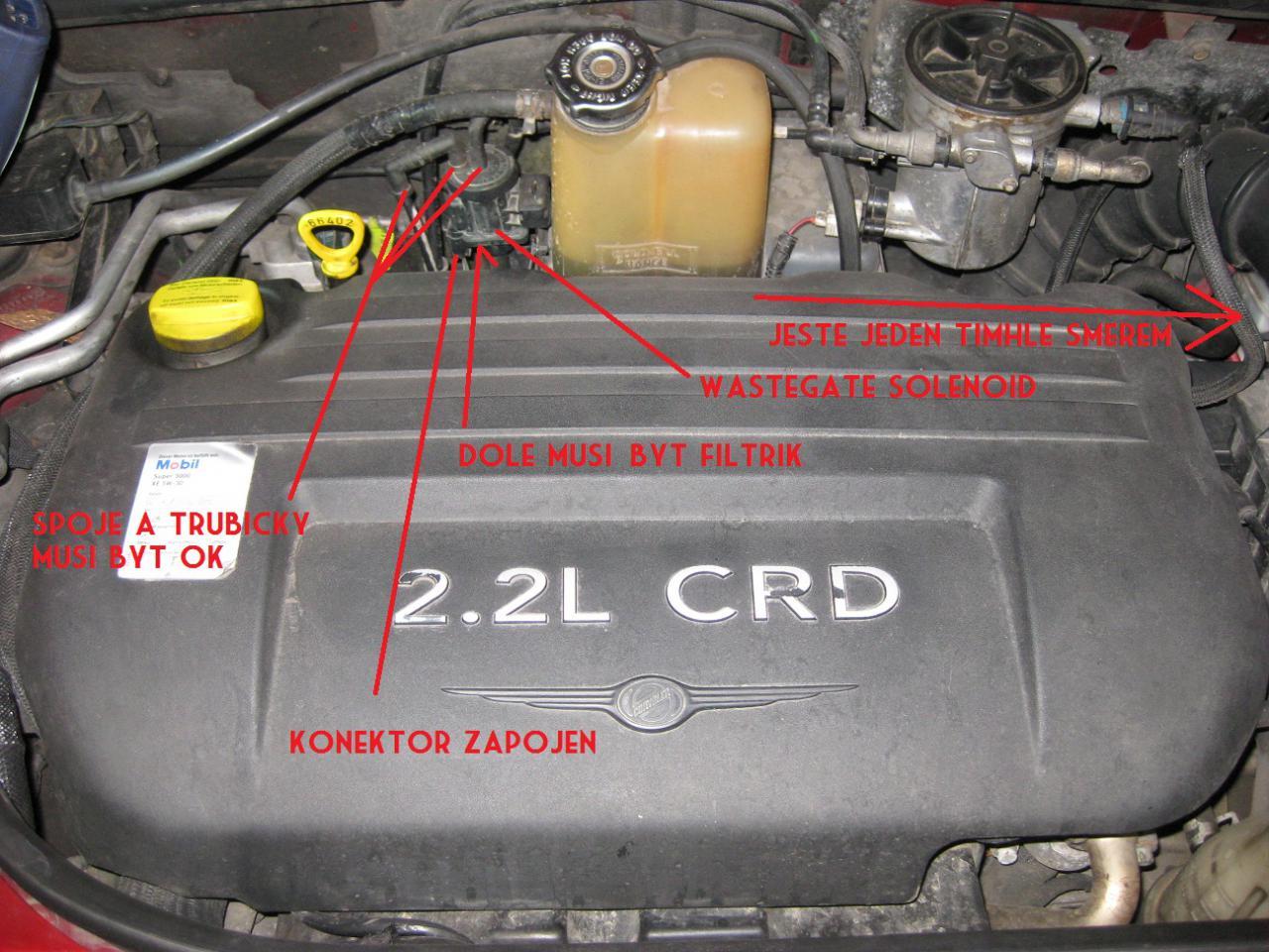 code erreue p0243 chrysler pt cruiser diesel auto evasion forum auto. Black Bedroom Furniture Sets. Home Design Ideas