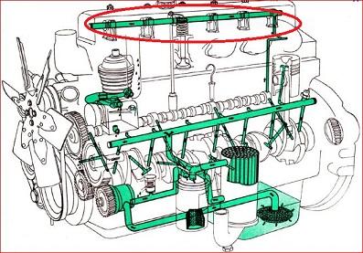 Presence Huile Arbre 224 Came Citroen Ax Auto