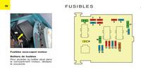 essuie glaces avant citroen xsara picasso auto evasion forum auto. Black Bedroom Furniture Sets. Home Design Ideas