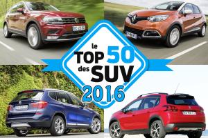 Marché 2016. Les 50 SUV les plus vendus en France
