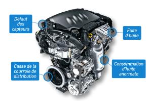 Les moteurs essence français sont-ils fiables ?