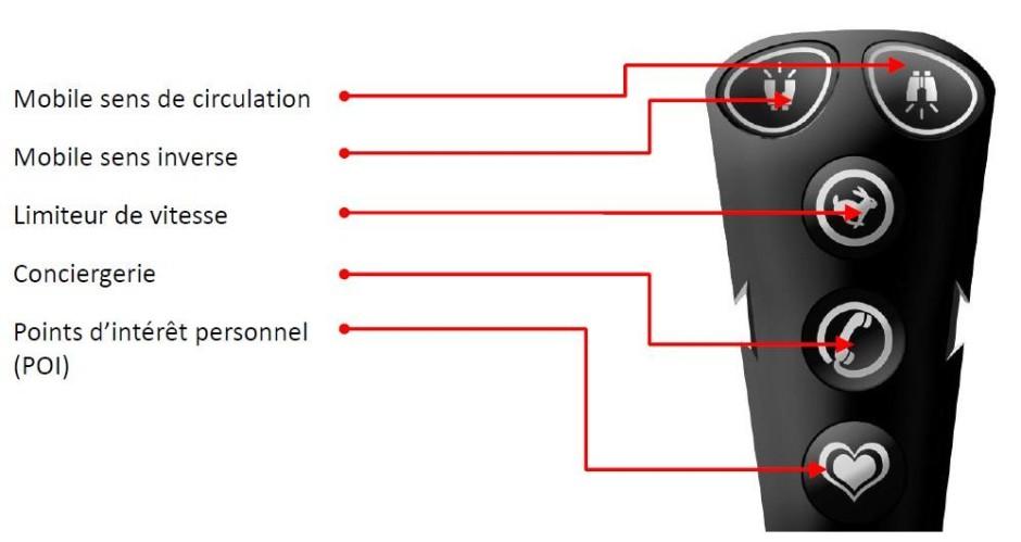inforad ci l 39 avertisseur de radars communicant sans abonnement photo 4 l 39 argus. Black Bedroom Furniture Sets. Home Design Ideas