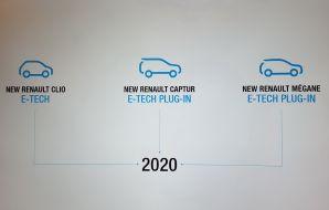 En 2020, Renault proposera sur trois de ses modèles une motorisation hybride et/ou hybride rechargeable.