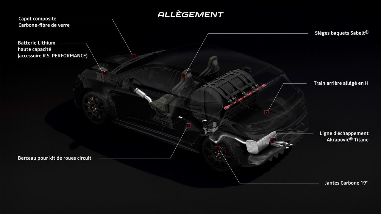 2017 - [Renault] Megane IV R.S. - Page 33 21229734-2019-nouvelle-renault-m-gane-r-s-trophy-r-redimensionner
