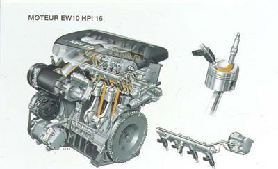 moteurs essence peugeot sort son hpi l 39 argus. Black Bedroom Furniture Sets. Home Design Ideas
