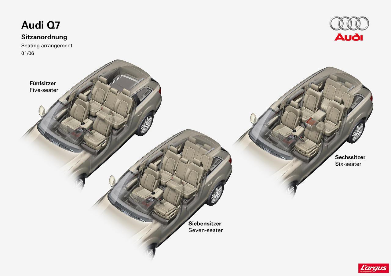 Audi Q7 Laquelle choisir ?