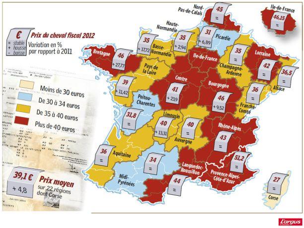 prix carte grise 89 Carte grise : les tarifs plutôt stables