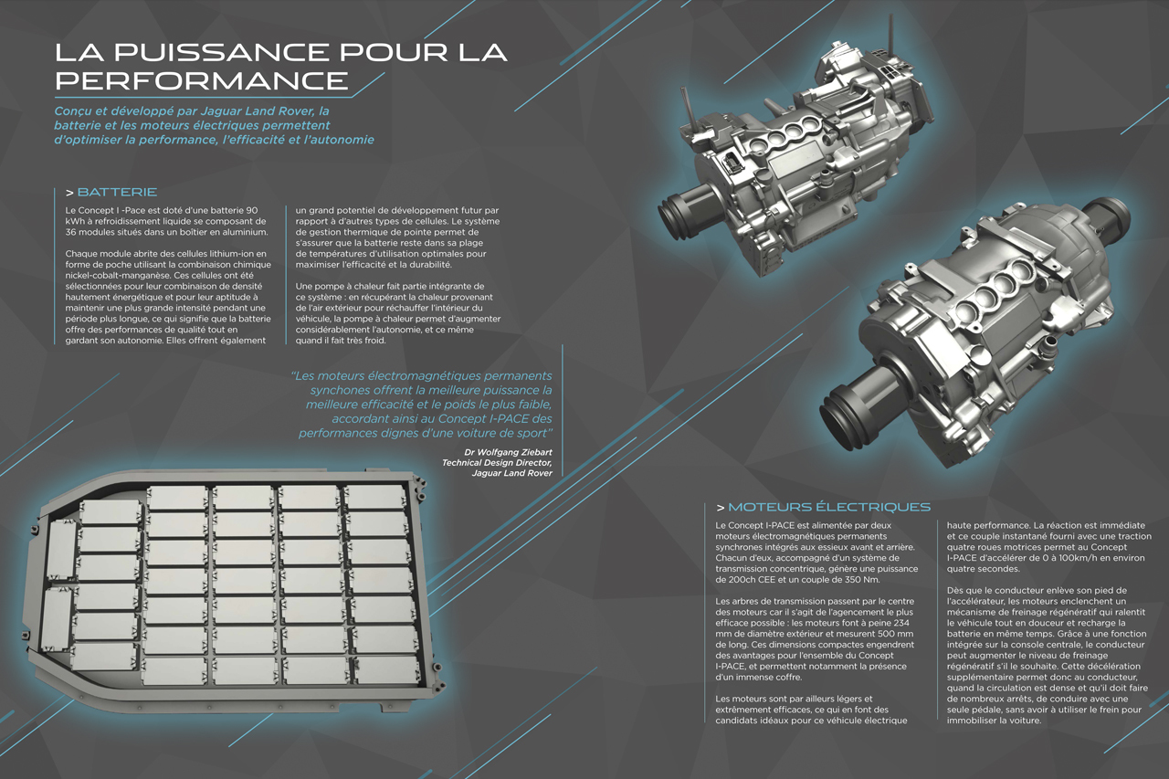Jaguar I Pace Concept Le Premier Suv 233 Lectrique De Jaguar Est Pr 234 T Photo 13 L Argus