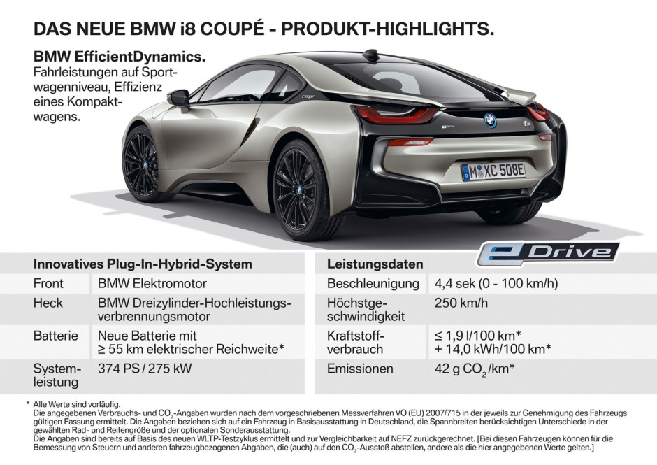 bmw i8 coup 2018 une petite mise jour pour los angeles photo 10 l 39 argus. Black Bedroom Furniture Sets. Home Design Ideas