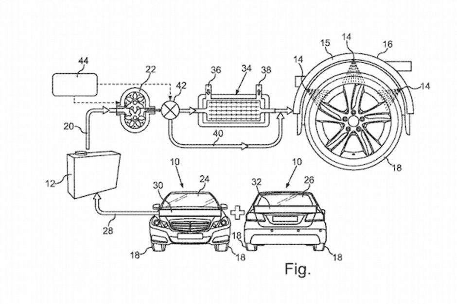 Mercedes : un brevet d'arrosage pour des pneus à bonne