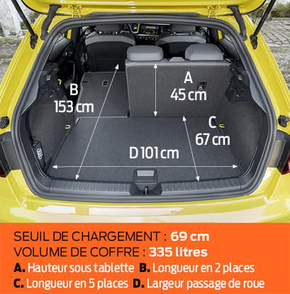 2019 - [Peugeot] 208 II (P21) - Page 20 Coffre-audi-a1-1