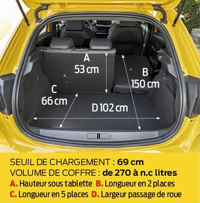 2019 - [Peugeot] 208 II (P21) - Page 20 Coffre-peugeot-208-1