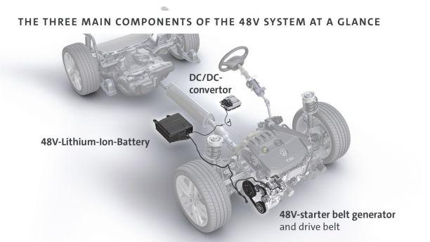 volkswagen golf 8 2019 de l 39 hybride sur les moteurs tsi. Black Bedroom Furniture Sets. Home Design Ideas