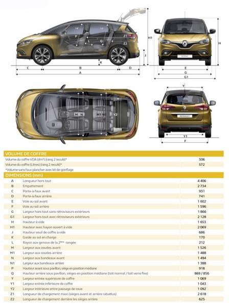 Dimension Renault Captur >> Renault Scénic 4 : les fiches techniques et les dimensions - Photo #9 - L'argus
