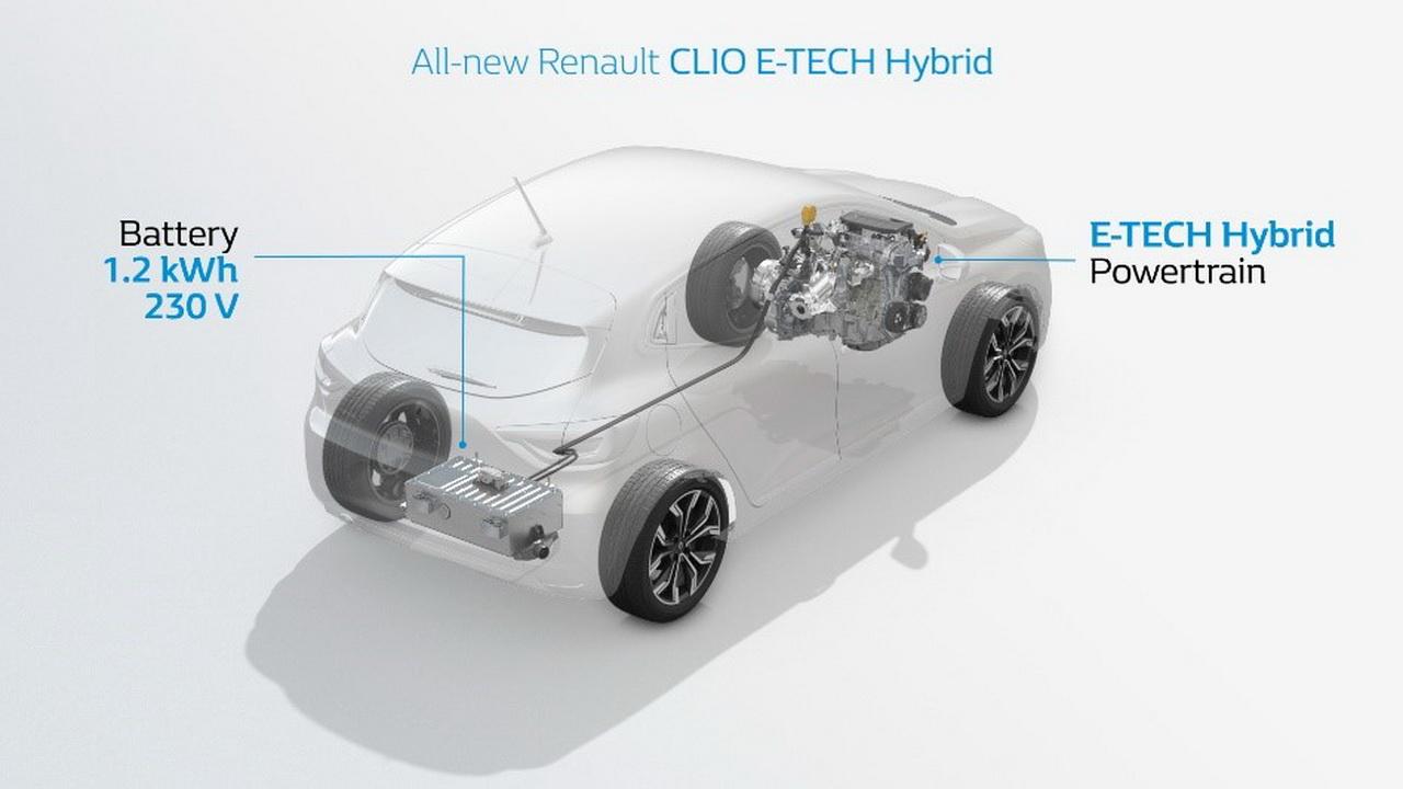2019 - [Renault] Clio V (BJA) - Page 31 Eeredimensionner