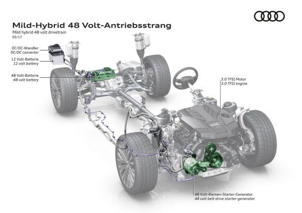 Future Audi A8 : sa technologie 48V dévoilée - L'argus