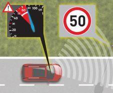Ford S-Max 2015 : la parade contre les exc�s de vitesse