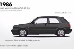 volkswagen golf actualit essais cote argus neuve et occasion l argus. Black Bedroom Furniture Sets. Home Design Ideas