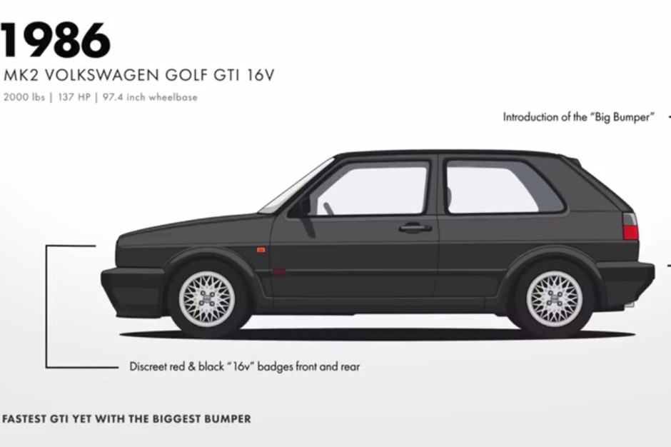 vid o m tamorphose de la volkswagen golf sur 7 g n rations photo 4 l 39 argus. Black Bedroom Furniture Sets. Home Design Ideas