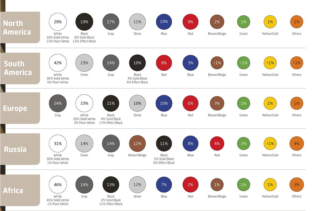 [Statistiques] Par ici les chiffres - Page 7 Infographie-axalta-couleurs-monde-2019-1
