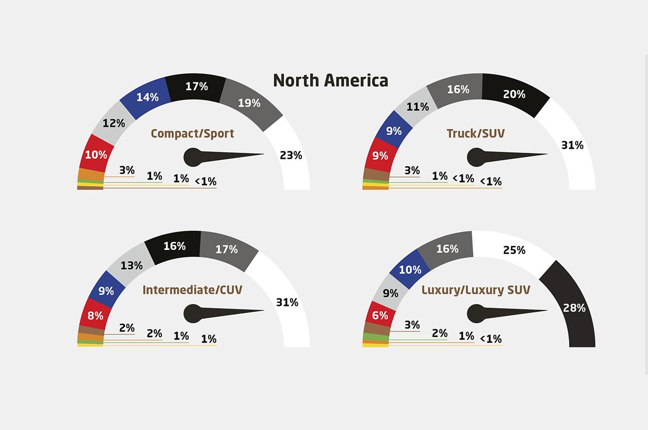[Statistiques] Par ici les chiffres - Page 7 Infographie-axalta-couleurs-monde-2019-3