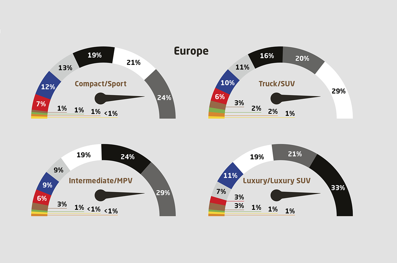 [Statistiques] Par ici les chiffres - Page 7 Infographie-axalta-couleurs-monde-2019-4