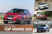 Le Meilleur Suv >> Les Suv Les Plus Vendus En France En 2019 L Argus