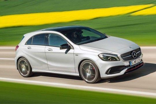 Prix Modele Neuf Mercedes Classe B Sensation
