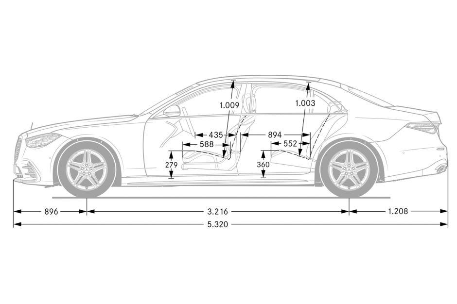 Mercedes Classe S (2020) : voici la nouvelle Classe S W223