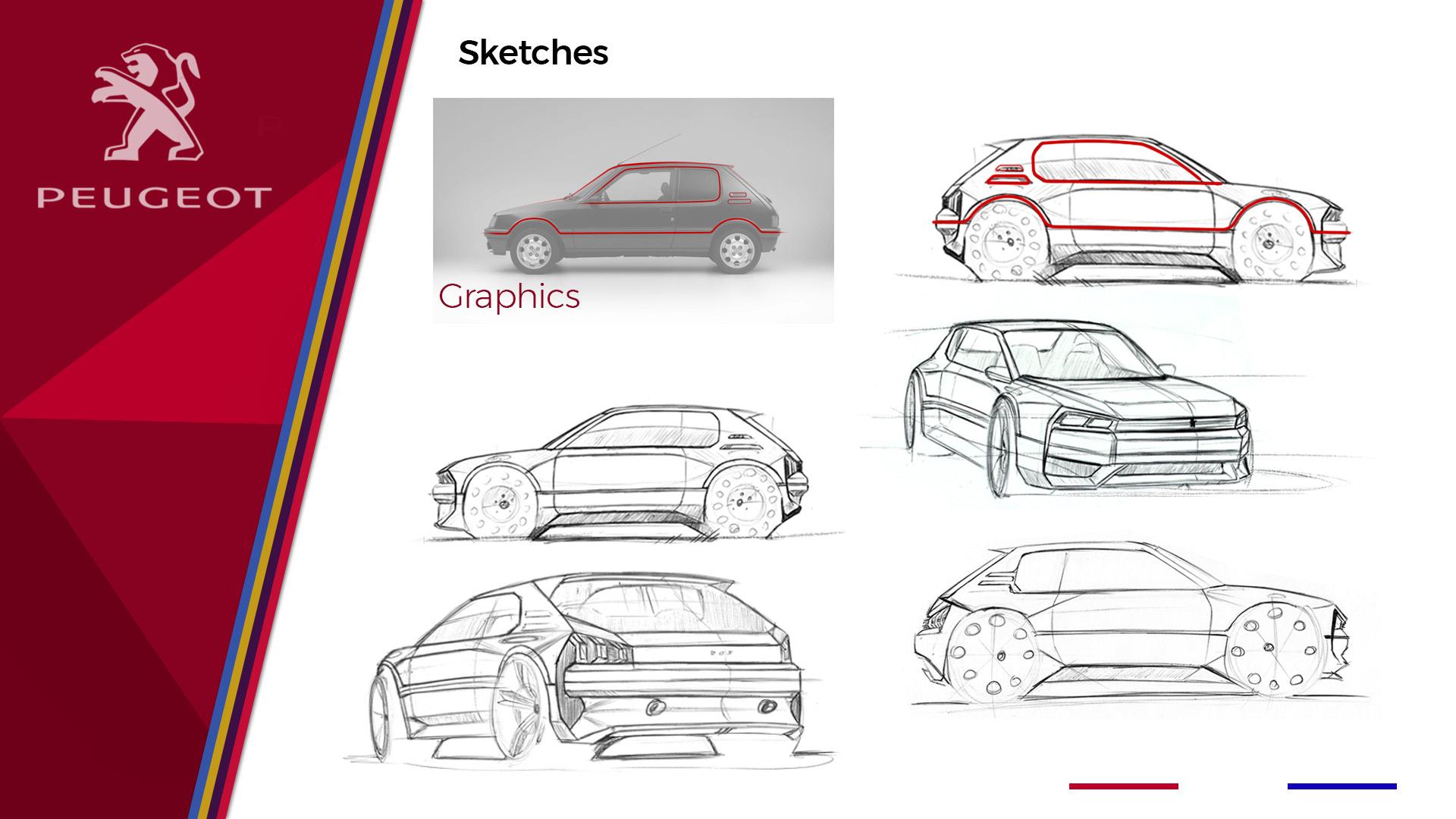 La Peugeot 205 Gti Reinventee Par Un Designer Bresilien