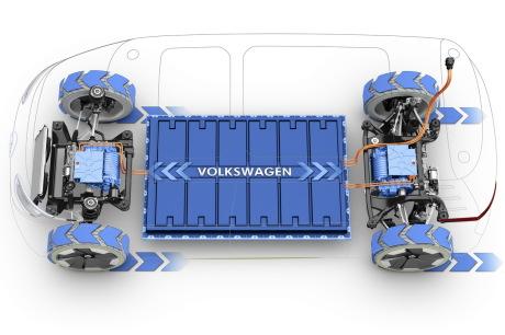 L'ID Buzz électrique et autonome, bientôt une réalité — Volkswagen