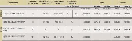 seat tarraco price