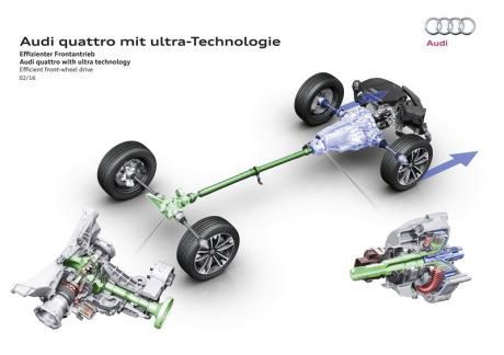 4 Roues Motrices >> Audi Quattro Ultra La Transmission Quattro Deux Roues