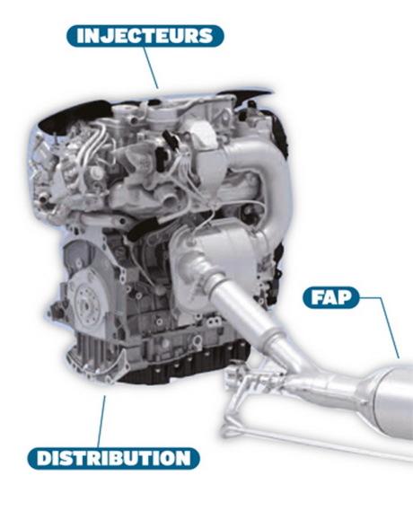 Fiabilite Les Problemes Du 1 4 Hdi 68 Ch Peugeot Citroen