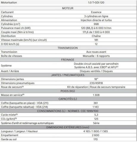 Hyundai Kona Fiche Technique >> Hyundai Kona Edition 1 Une Serie Speciale Pour Le Lancement Du