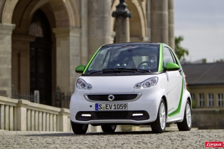 smart fortwo ed 2017 avis sur les essais des premiers prototypes l 39 argus. Black Bedroom Furniture Sets. Home Design Ideas